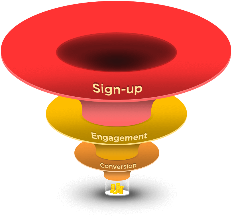 Signup . Engage . Convert